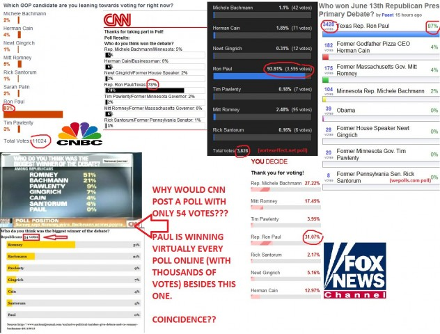 CNN Caught In Blatant Lie To Discredit Ron Paul