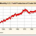 Production of Crude